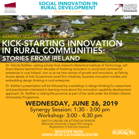 Developing a rural social enterprise education and research